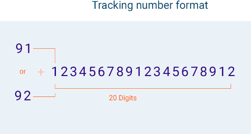 smart post tracking numbers